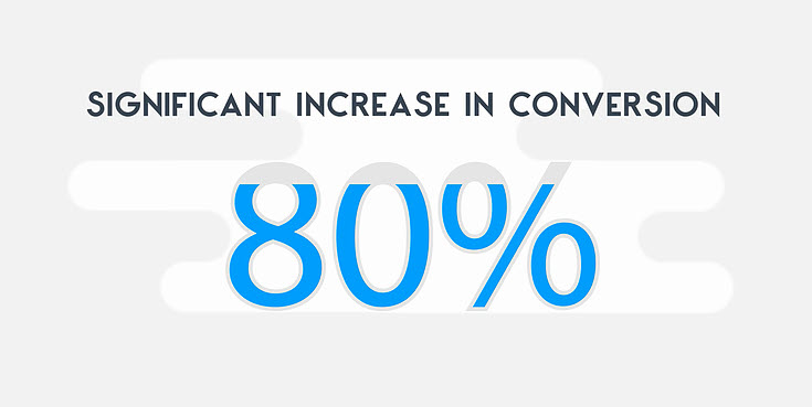 significat increase in conversion