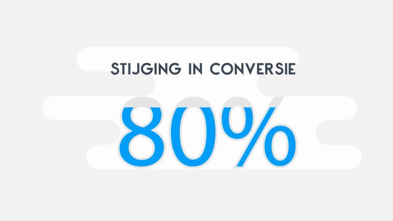 Stijging in conversie door animatievideo
