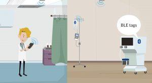 2D Cartoon animatievideo Approxx Healthcare Solutions - EVA Explainer Video Agency
